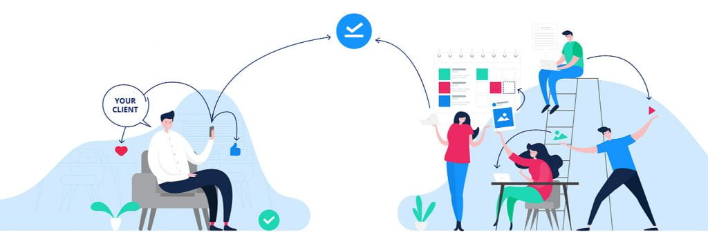 The process behind Kontentino´s offer
