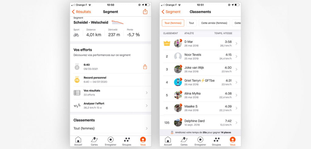 Strava users can compete on segments, specific sections of a trail or activity, with themselves or other members. The Leaderboard portion of segments lets you track your placement among other athletes.